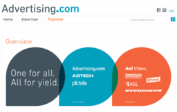 publisher.advertising.com