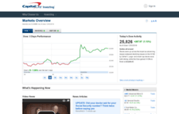 Research capitaloneinvesting com website  Overview - Stock