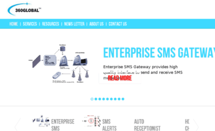360globalsms com website  SMS Gateway, Auto Receptionist