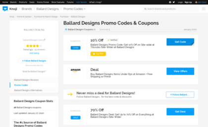 Ballarddesigns Bluepromocode Com Website 25 Off Ballard Designs