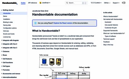 Docs handsontable com website  Tutorial: Introduction - Handsontable