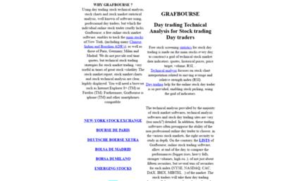 Grafbourse com website  Day trading's technical analysis for