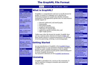 graphml.graphdrawing.org