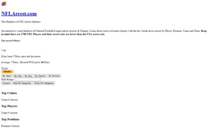 Nflarrest com website  NFL Arrest - Football Arrest Record