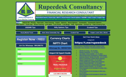 Rupeedesk in website  Free Currency Tips|Equity and Stock