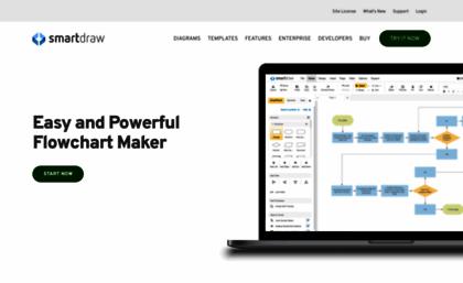 Smartdraw com website  SmartDraw - Create Flowcharts, Floor