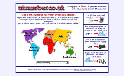 free phone number websites